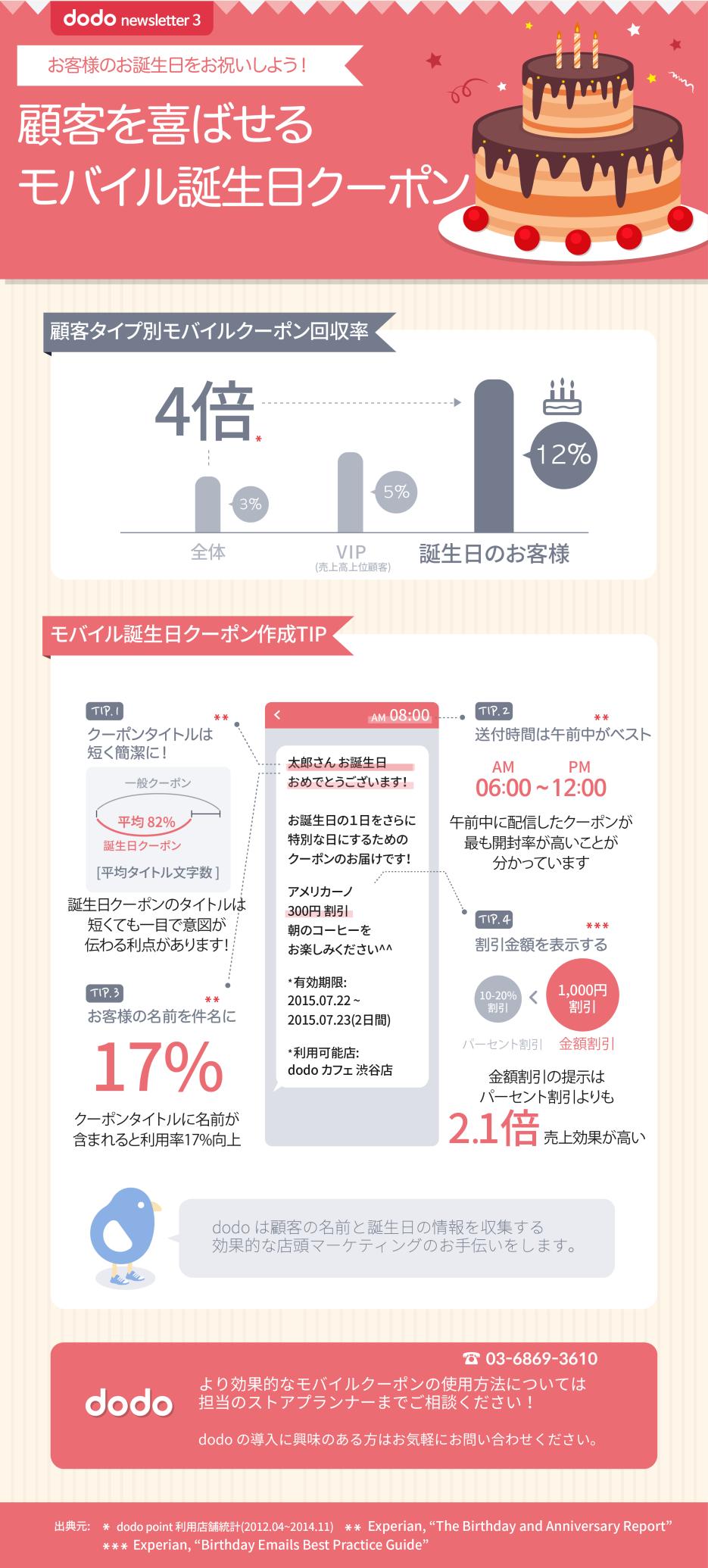 translated 3. 顧客を喜ばせるモバイル誕生日クーポン-01