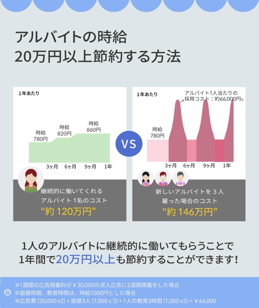 translated 時給について-01